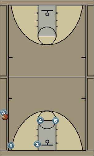 Basketball Play Sideline-2 Sideline Out of Bounds