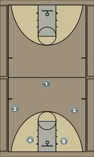 Basketball Play Motion Quick Hitter