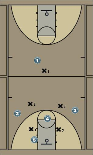 Basketball Play 20 trap Defense