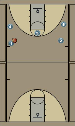 Basketball Play DL Swing Man to Man Offense