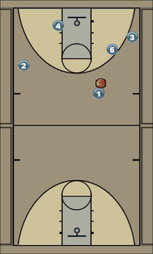 Basketball Play DL #1 Secondary Break