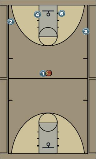 Basketball Play DL Continuum Man to Man Set