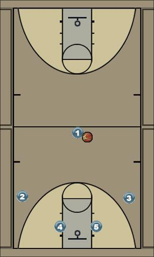 Basketball Play 2 Play Man to Man Set