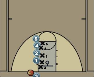 Basketball Play Man1 Man Baseline Out of Bounds Play