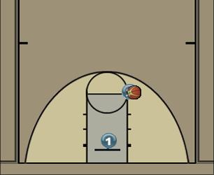 Basketball Play shooting drill1 Basketball Drill