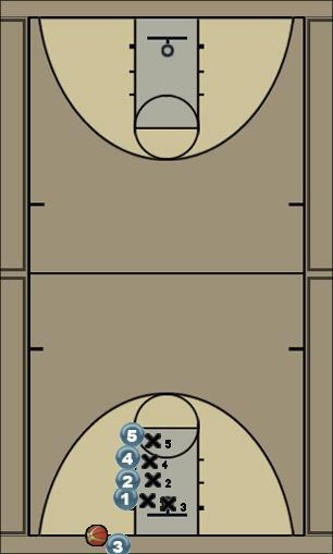 Basketball Play man4 Man Baseline Out of Bounds Play