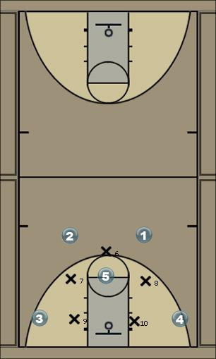 Basketball Play Zone Motion 1-2-2 Zone Play