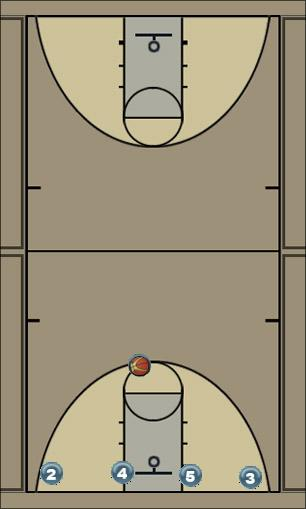 Basketball Play Motion-Flex Man to Man Set