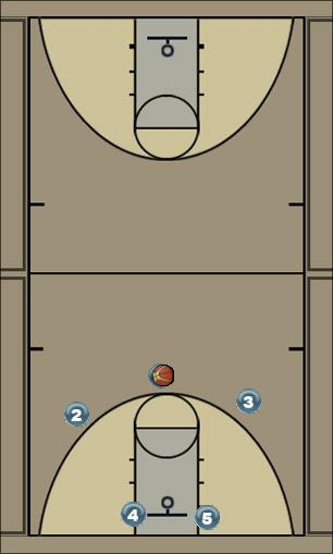 Basketball Play Quick Set Quick Hitter