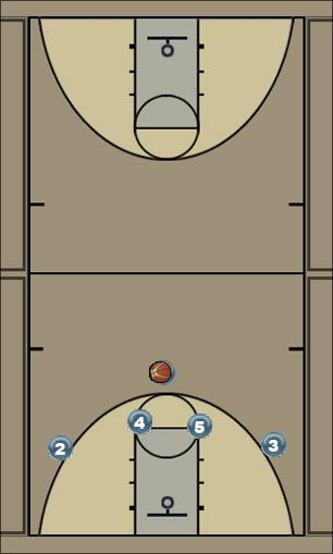 Basketball Play Iso Quick Hitter