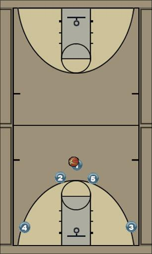 Basketball Play Fade Quick Hitter