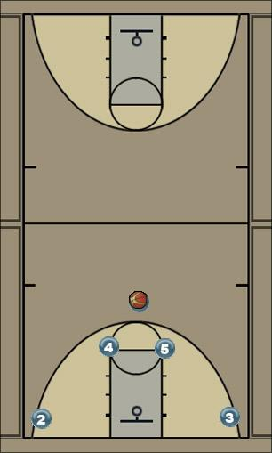 Basketball Play Twins Quick Hitter