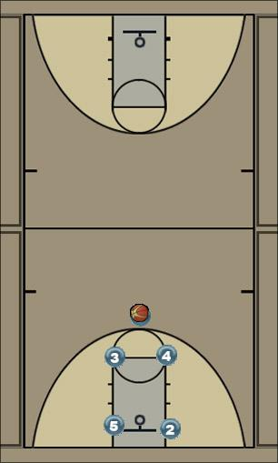 Basketball Play Box Clear Man to Man Set