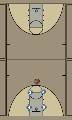 Basketball Play Space Jam Quick Hitter