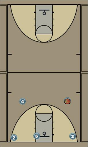 Basketball Play Thumbs up Quick Hitter