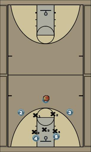 Basketball Play Wing Zone Play