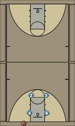 Basketball Play BLOB #1 Man Baseline Out of Bounds Play