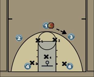 Basketball Play Arc Zone Play zone, perimeter