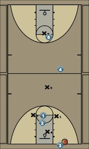Basketball Play Diamond Press Defense