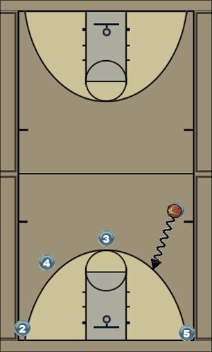 Basketball Play motionquick Quick Hitter