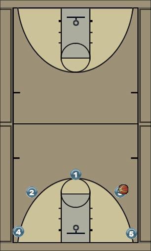Basketball Play thumper Quick Hitter