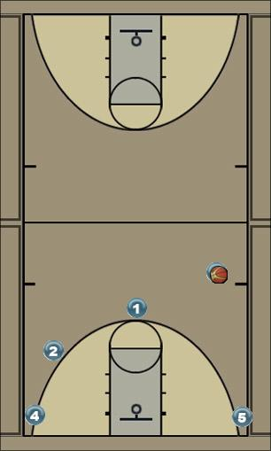 Basketball Play Motion Curl Quick Hitter
