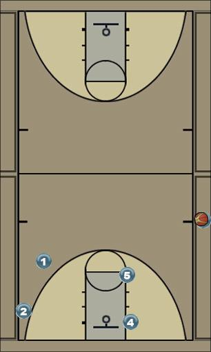 Basketball Play Lefty Sideline Out of Bounds