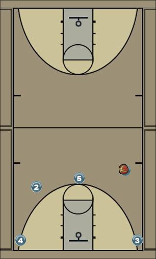 Basketball Play motion hi lo Quick Hitter