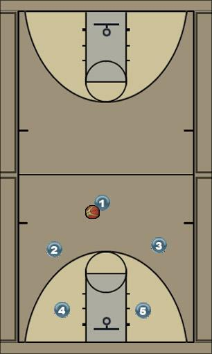 Basketball Play 32 CUT Man to Man Offense