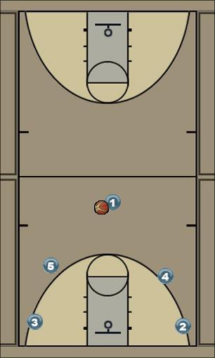 Basketball Play 55 Man to Man Offense