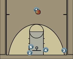 Basketball Play Special Quick Hitter