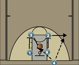 Basketball Play Joeys 14 A BLOB Man Baseline Out of Bounds Play