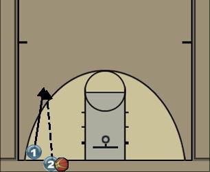 Basketball Play Fun01 Basketball Drill
