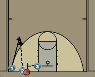 Basketball Play F02 Basketball Drill