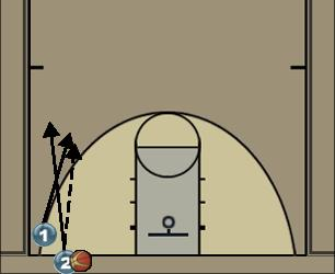 Basketball Play F04 Basketball Drill