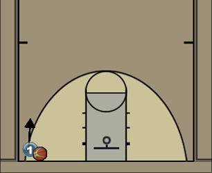 Basketball Play f06 Basketball Drill
