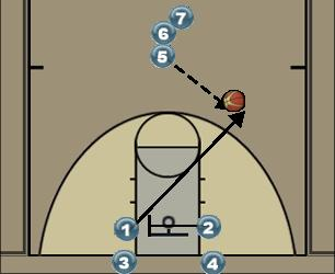 Basketball Play f10 Basketball Drill