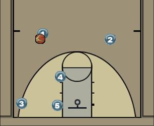 Basketball Play TO Zone Play