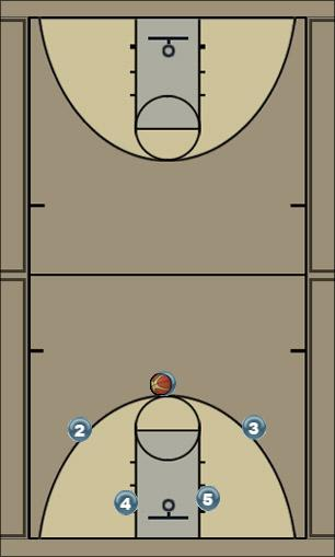 Basketball Play Play 1 Zone Play play 1