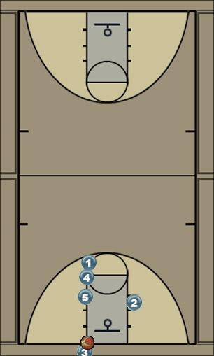 Basketball Play Option Zone Baseline Out of Bounds