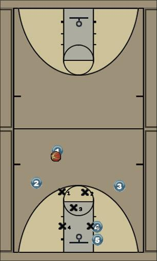Basketball Play 2-4-5 Zone Play