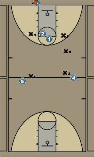 Basketball Play zone press Defense