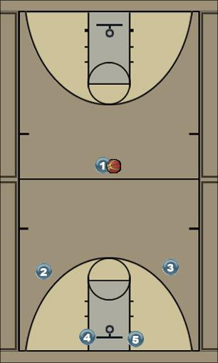 Basketball Play 2 in Zone Play