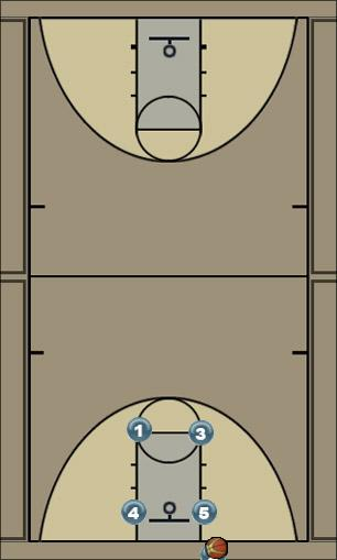 Basketball Play Slice Man Baseline Out of Bounds Play