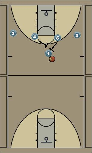 Basketball Play 1up Man to Man Set