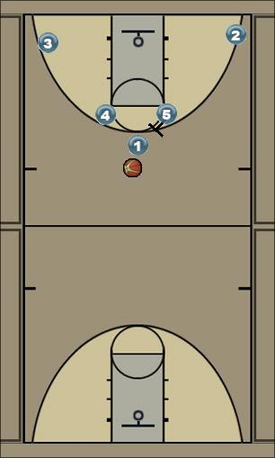 Basketball Play 1down Man to Man Set