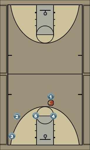 Basketball Play A into triangle Uncategorized Plays
