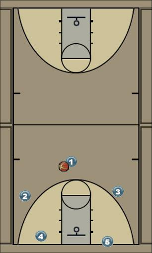 Basketball Play UTEP Double Slip Zone Play