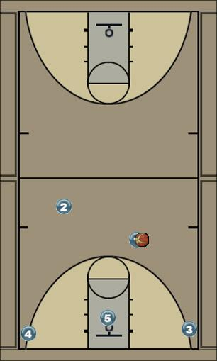 Basketball Play 3 Flash (Oregon) Uncategorized Plays zone offense