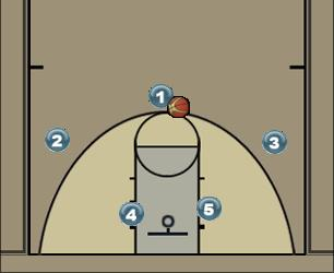 Basketball Play 20 - CEUB - Contra Individual Man to Man Set